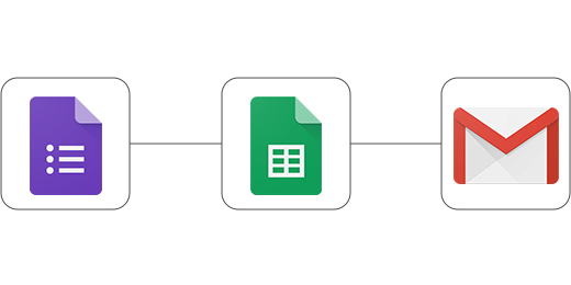 Google Forms integration with Google Sheets and Gmail
